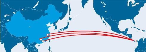 Importación de CHINA a PANAMA